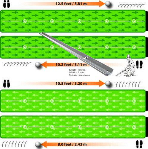 Track Putting Mat Practice your putting skills and improve putting experience with this two way, four speed professional putting surface